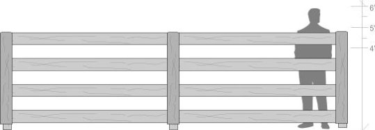 Horse Fence Post Amp Rail Ohio Fence Company